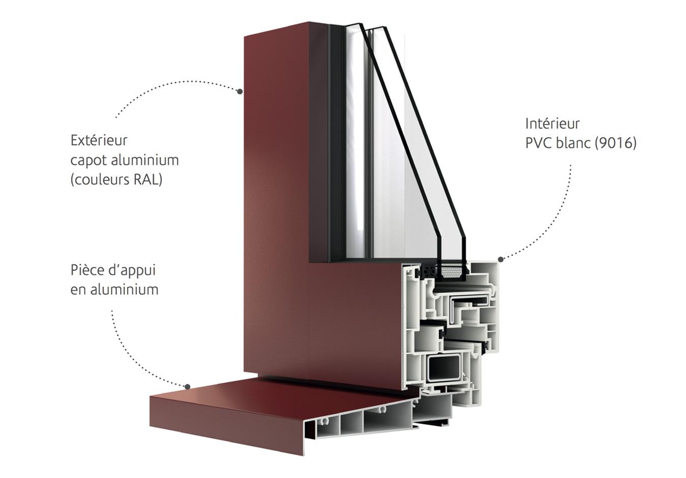 finition-aluminium